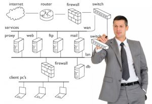 Network-Infrastructure-and-Security_02d